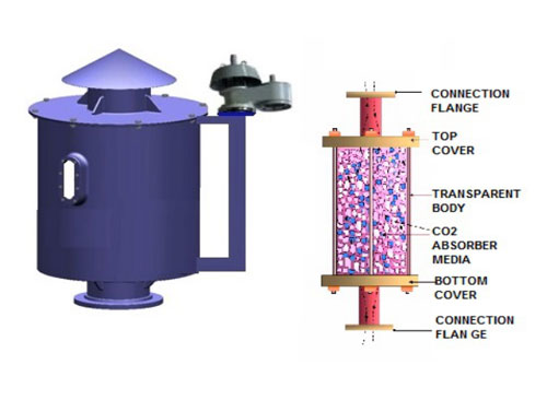 CO2 Scrubber for Tanks / CO2 Tank Breather Filters